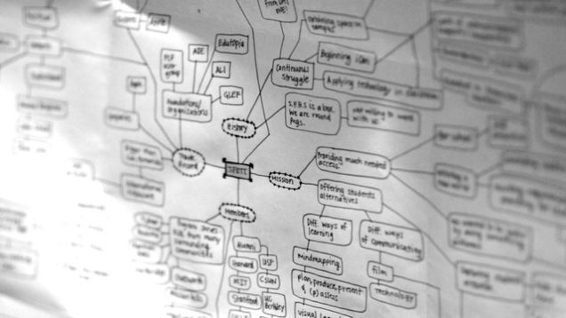 Five Best Mind Mapping Tools: Mind mapping is a great way to brainstorm, make a plan, or turn ideas into the steps needed to make it real. Thankfully, there are great tools out there to help you build mind maps, organize them, and save them for later. Here's a look at five of the best, based on your nominations.