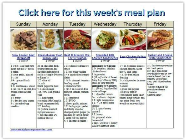 44 best WEIGHT WATCHERS MEAL PLANS images on Pinterest