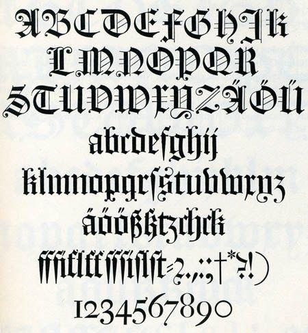 20 Tipos de letras para dibujar (graffitis y goticas) - Taringa!