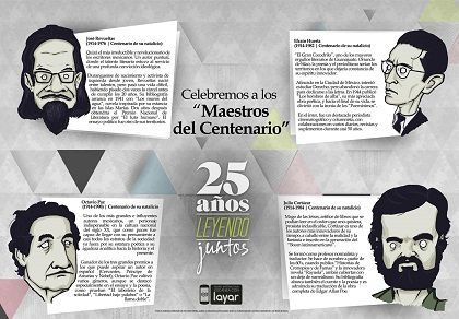 [Spanish Content] #FENAL, the landmark National book fair in Leon, Mexico turns 25 this year. To recognize it properly, it augmented its promotional posters, adding really cool rich media content and interactive features. Scan the images with your @Layar app!