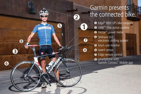 Garmin Edge 1000 What The Connected Bike Means For Cycling
