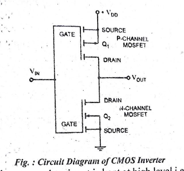 Cmos Inverters Complementary Mosfet Inverters Circuit Diagram Electrical Engineering Diagram