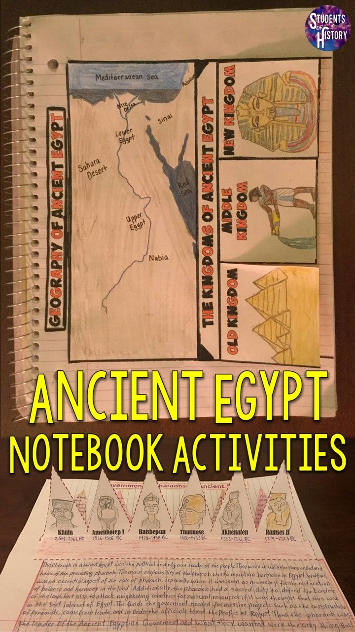 Ancient Egypt Activities For Middle School Ancient Egypt Activities Egypt Activities Middle School History