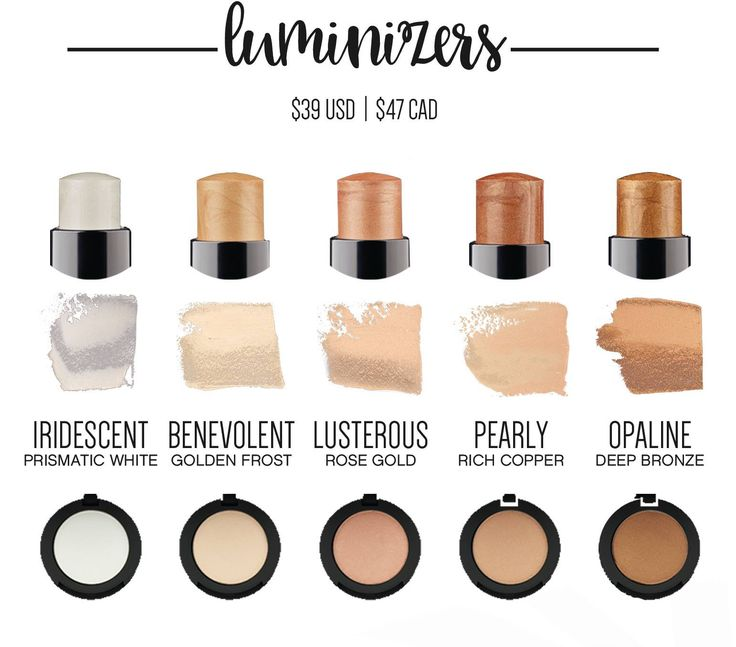Younique luminizers #spring2017 www.girlyouarebeautiful.com