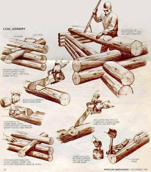 Cómo construir una cabaña de madera desde cero.