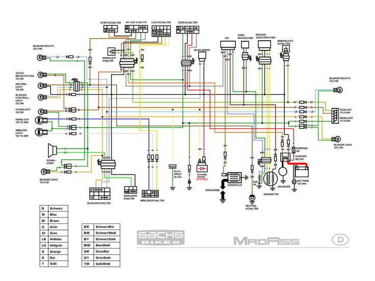 honda xrm 110 wiring diagram download  chevy 409 starter