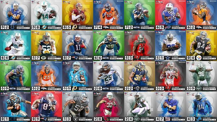 All Top 100 Players of 2016 in 2 minutes NFL Nfl, Top