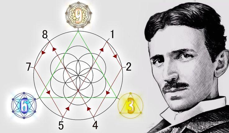 Nikola Tesla - O SEGREDO DOS NÚMEROS 3, 6 e 9