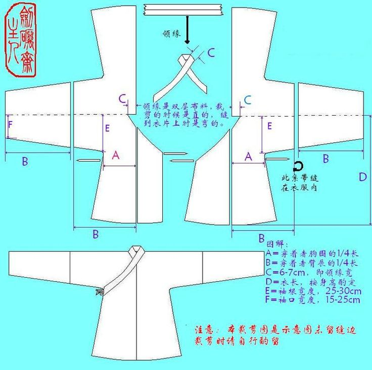 Top Yi design pattern. Image by Ganling of Baidu Hanfu Bar