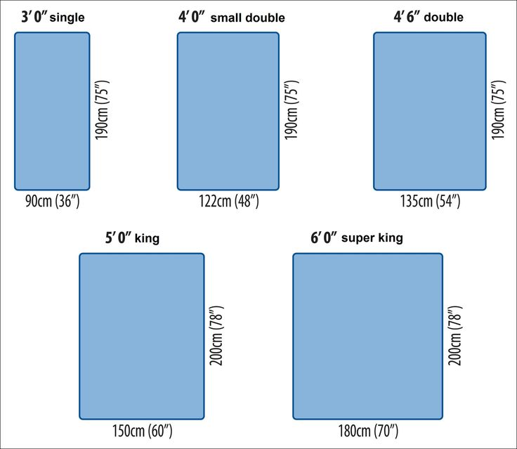 Double Size Mattress Measurements
