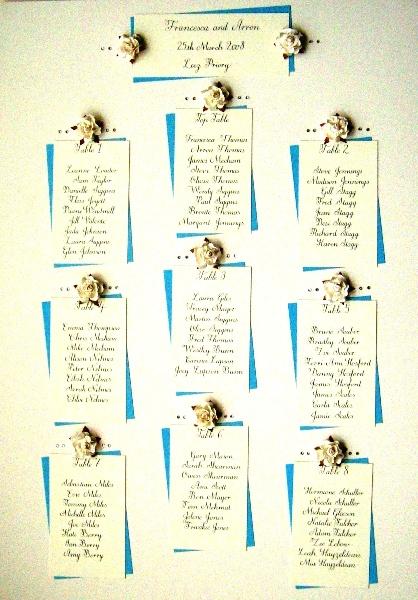 make your own wedding table plan