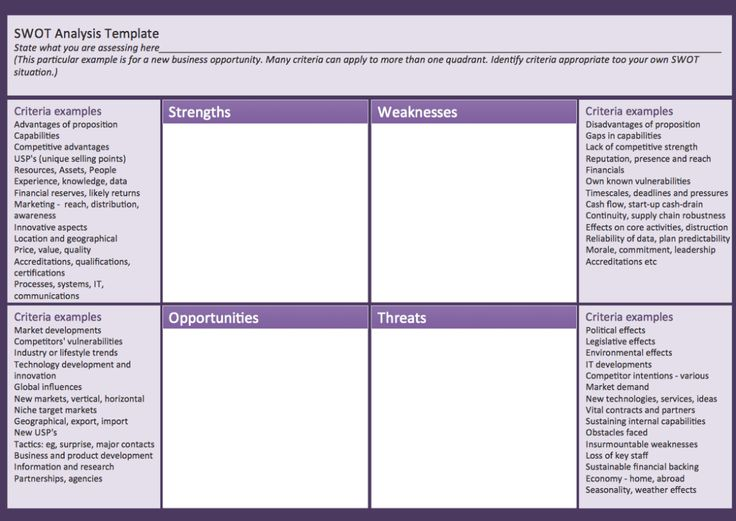 SWOT analysis image 5 Business planning Pinterest - Product Swot Analysis Template