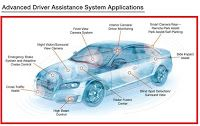 Mechanical Engineering: Advanced driver assistance system