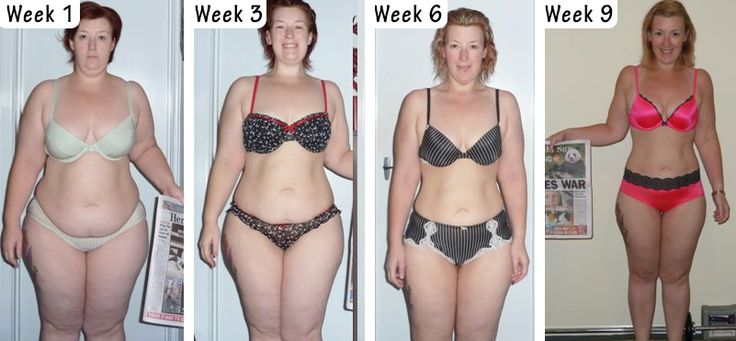 how to lose a fat belly in 2 months
