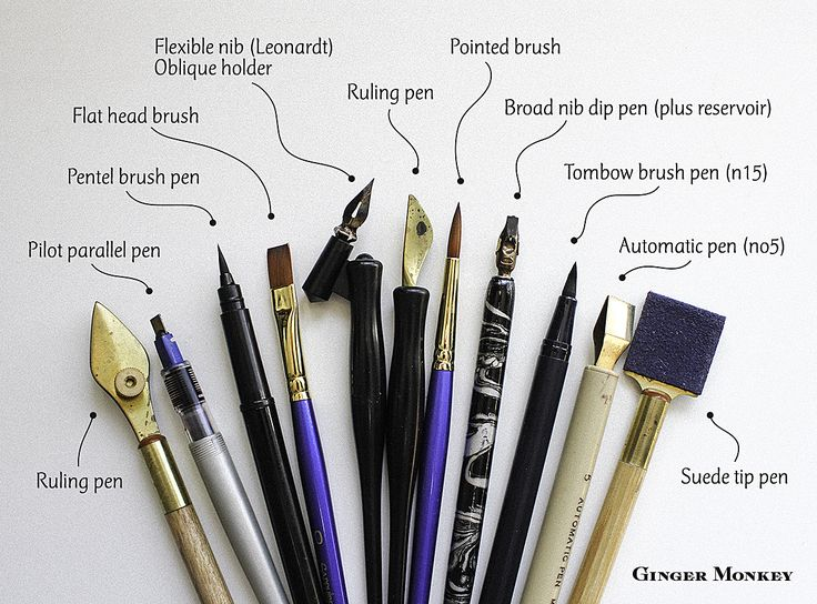 Pens used for calligraphy and hand lettering