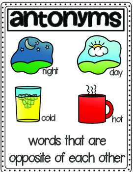 Fun Way to Explore Synonyms and Antonyms!!!    *Synonym and Antonym Poster  *Synonyms & Antonyms eggs for centers and anchor charts  *T-chart  *Synonym worksheet  *Antonym Worksheet  *more fun worksheets