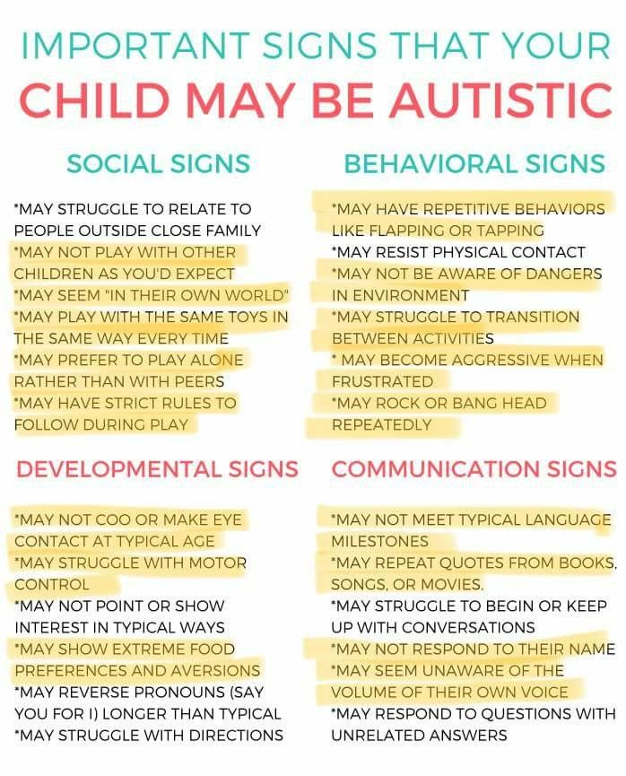 Say Word On Delaying Autism Diagnosis >> Signs A Child May Have A Development Delay And Or Have Autism