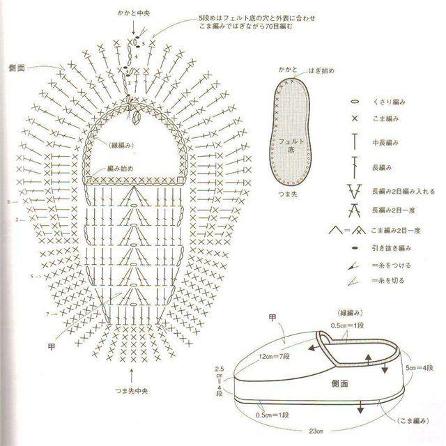 Pricila Notas de Crochet......: patrones de pantuflas adultos