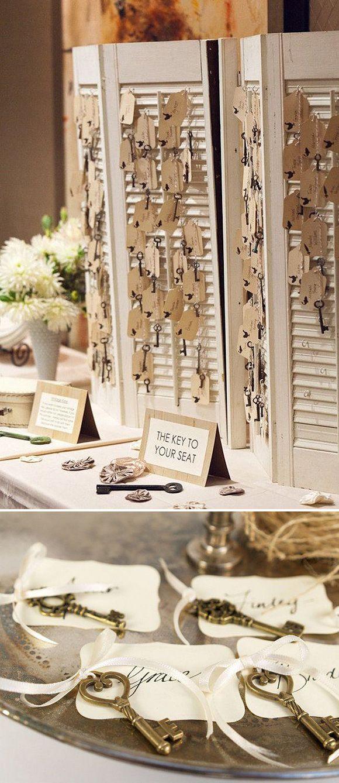 Listas de Invitados en bodas vintage – Ideas para colocar y presentar el protocolo de invitados