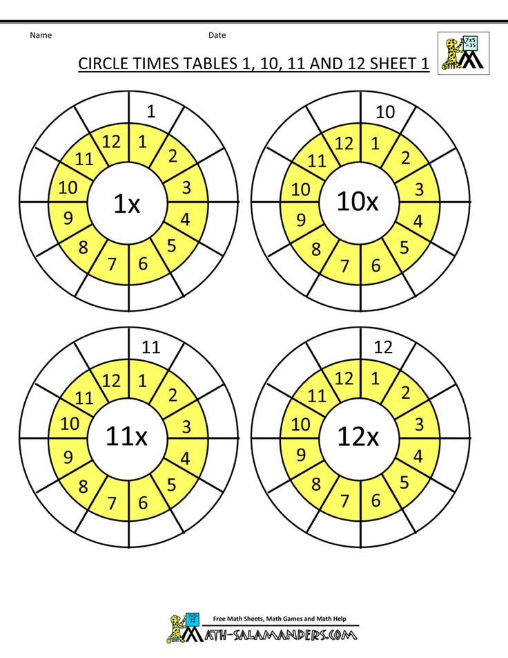 3rd grade multiplication worksheets circle times tables 1 for 11 times table game