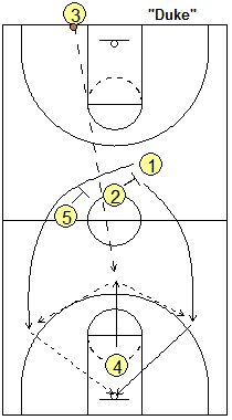 "Last second, desperation play (""Duke"") - Coach's Clipboard Basketball Coaching"