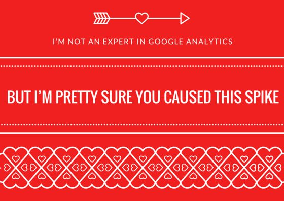 I'm not a Google Analytics expert, but I'm pretty sure you caused this spike