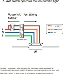 Ceiling Fan Light Switch Diagram