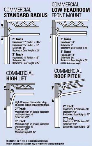 menards garage door openersBest 25 Menards garage door opener ideas on Pinterest