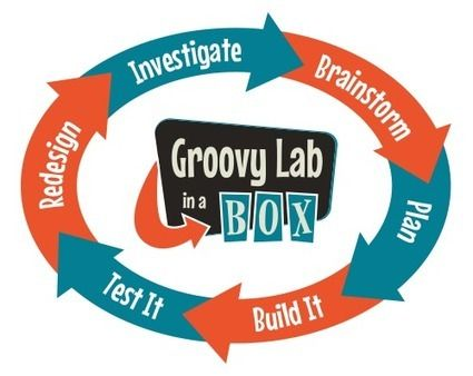Our Boxes Are Much More Than Science Supplies #STEM #Engineering #SkillsGap