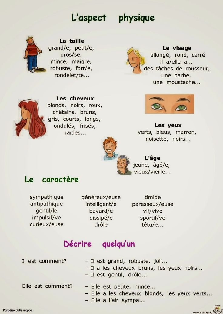 Vocabulaire pour décrire une personne en français - vocabulary to describe people in French