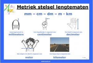 metriek stelsel 001