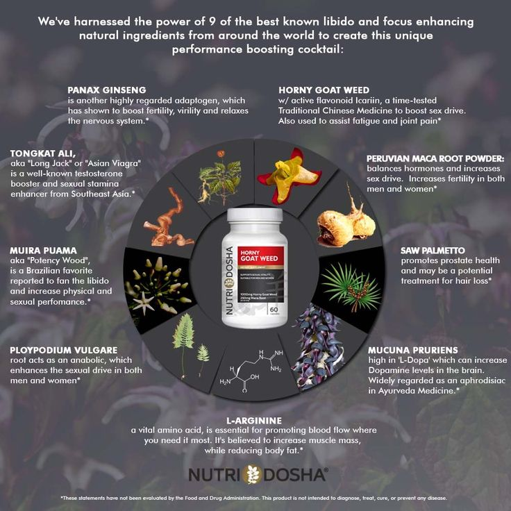 An infographic: 1000 mg highest quality Epimedium (Horny Goat Weed  extract), Icariin