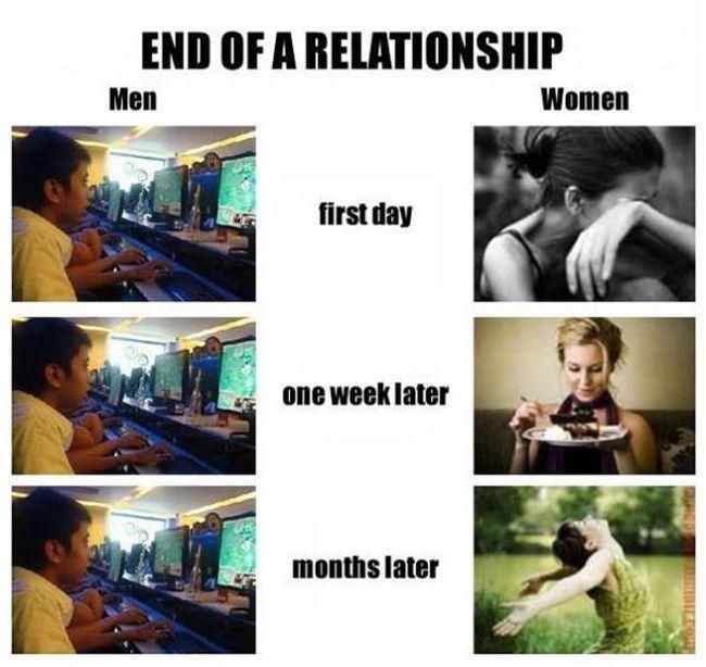 Memesaboutrelationships Ending A Relationship Men Vs Women Funny Relationship