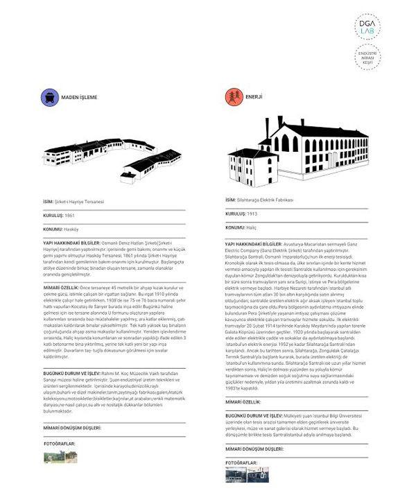 """""""Biz Endüstri Mirası ile İlgili Yeni Düşler Kurmak İstedik: Tasarım Düşleri"""""""