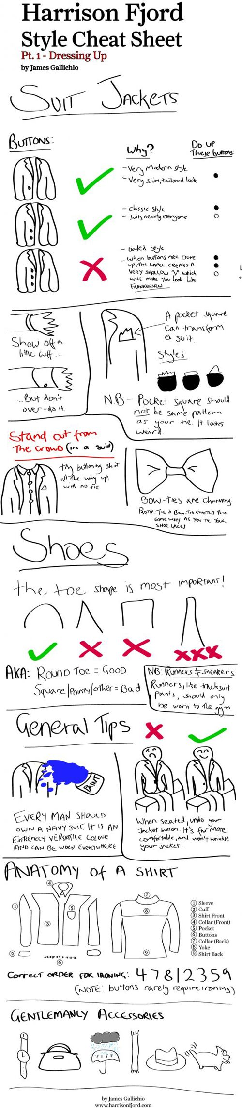 A Gentleman's Style Cheat Sheet presented by Harrison Fjord (Pic) | Daily Dawdle