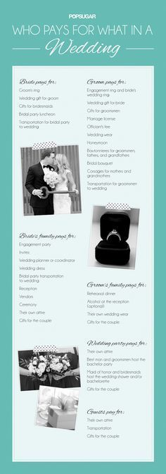 guide to who should pay for what in a wedding...self explanatory but some people don't know the etiquette