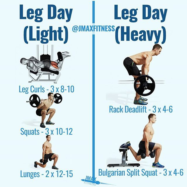 How To Get Big Legs By Jmaxfitness I Recommend Training Each Body