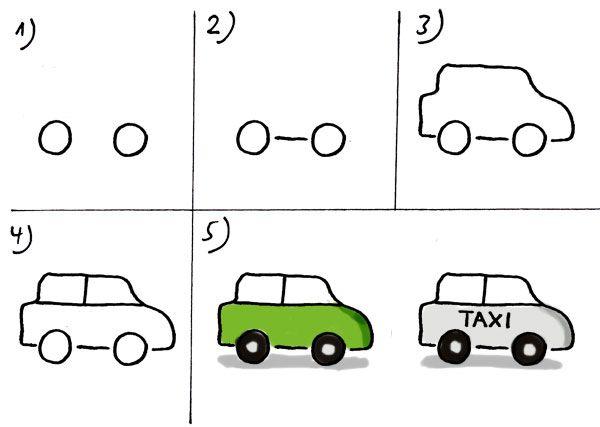 Pkw Zeichnen Auto Zeichnen Zeichnen Lernen Fur Kinder Einfache Niedliche Zeichnungen