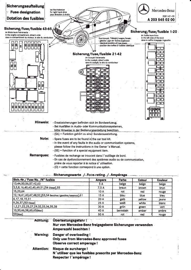Christie Pacific Case History  W203 Fuse Box Diagram And