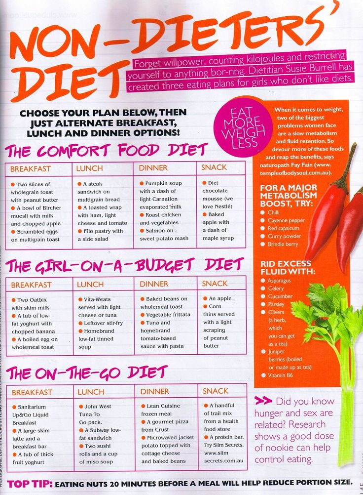 Weight loss diet 7 day plan photo 5