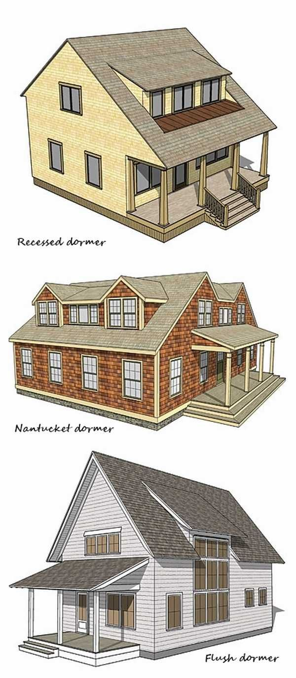 Shed roof dormer house plans for Types of homes to build