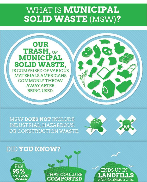 What is municipal solid waste? Image illustration from USEPA.