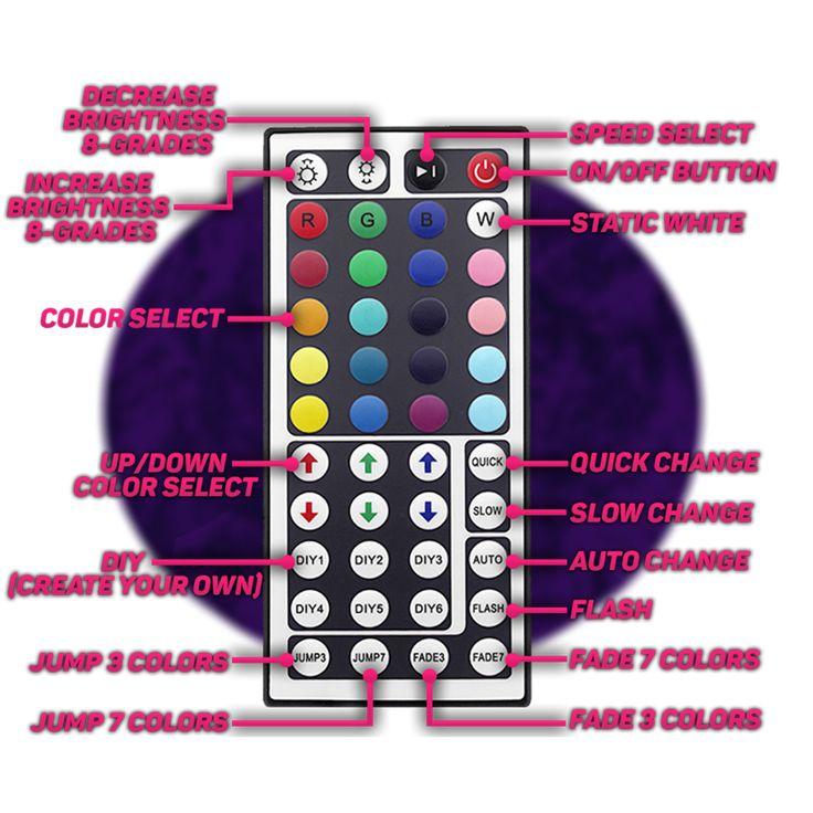 UltraBright LEDStrip (44 Button Remote) in 2020