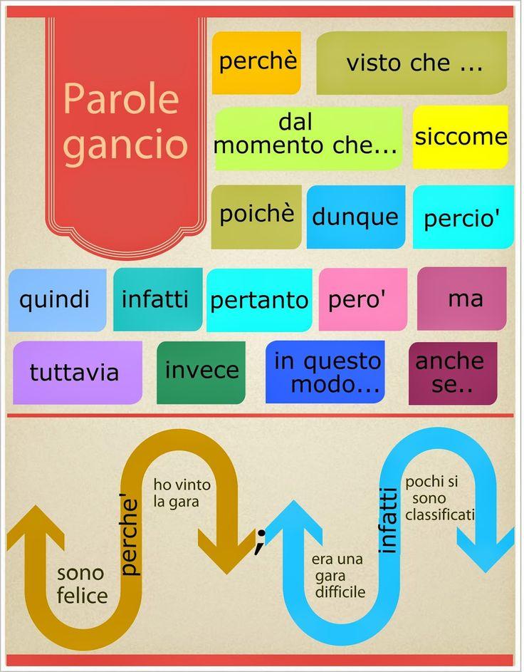 infografica parole gancio