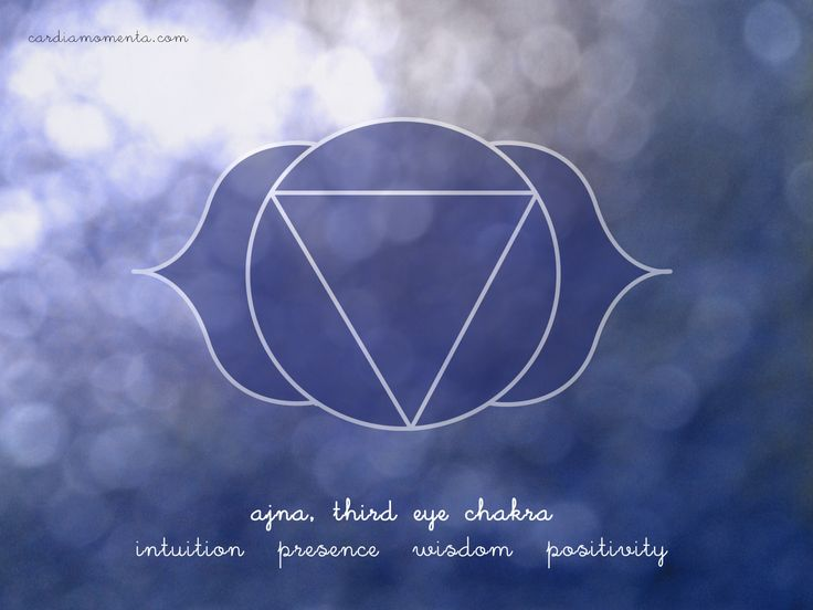 Ajna, third-eye chakra greeting card