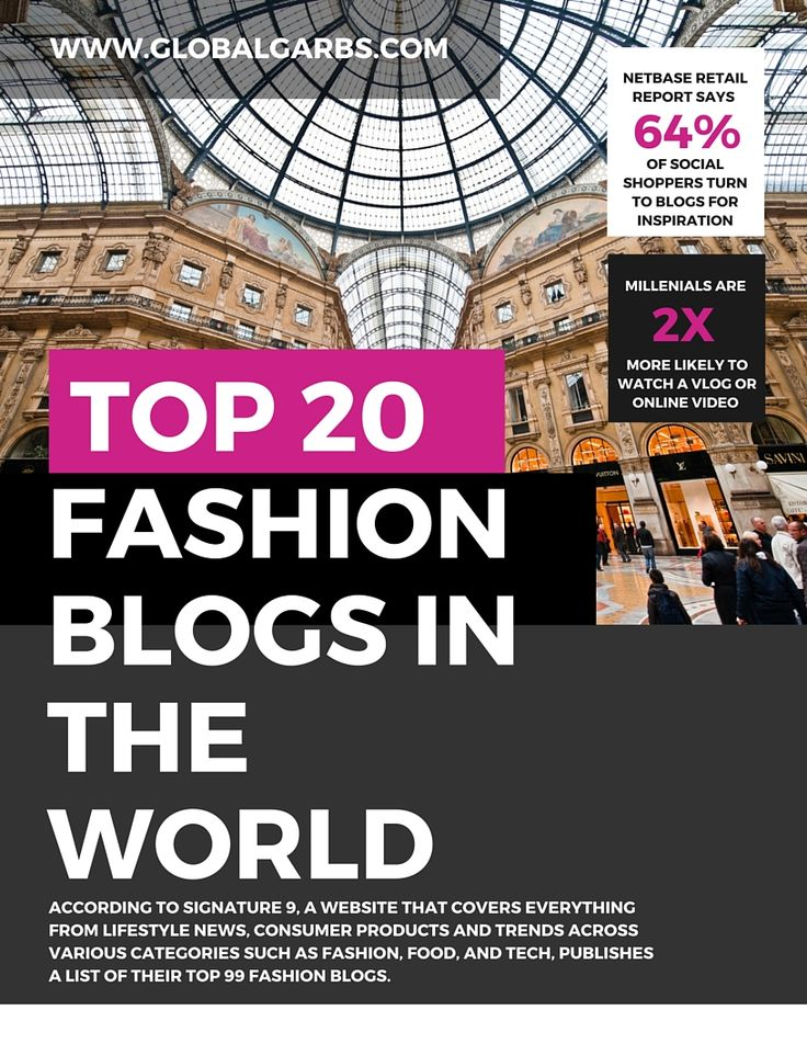 Who are the Top 20 Fashion Bloggers in the World? Find out in our FREE Mini E-book!http://bit.ly/1UpiDIB