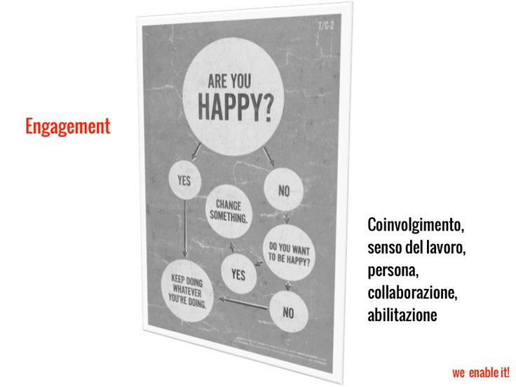 Engagement nella social organization