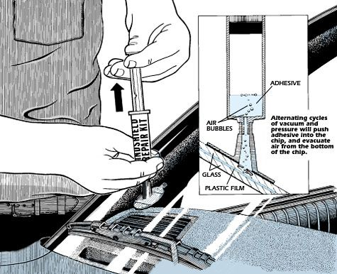 25 best ideas about windshield crack on pinterest how to clean windshield windscreen chip. Black Bedroom Furniture Sets. Home Design Ideas