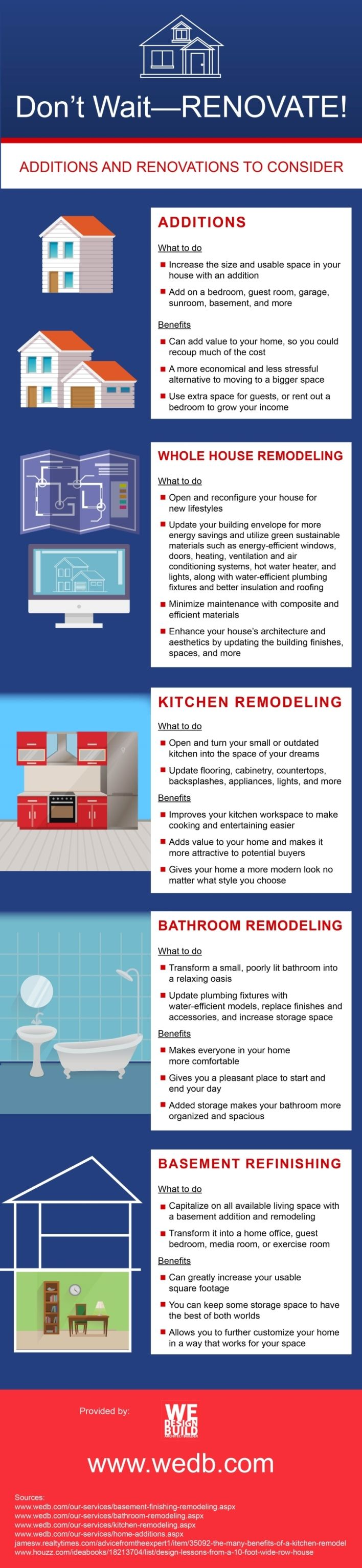 491 best home improvement infographics images on pinterest