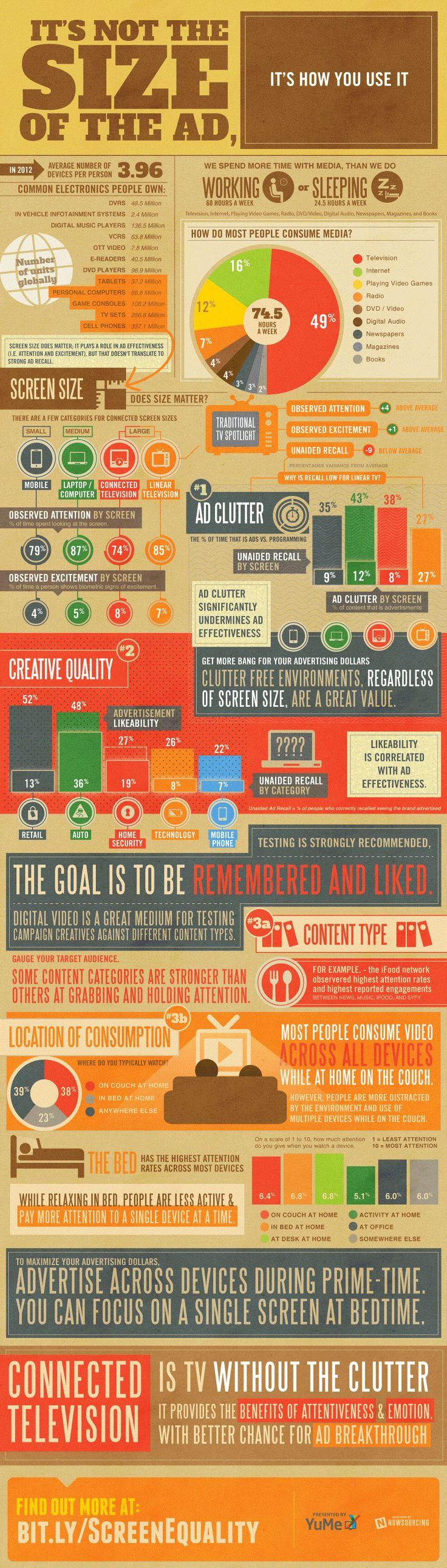 It's Not the Size of the Ad, It's How You Use It. - infographie - www.eewee.fr